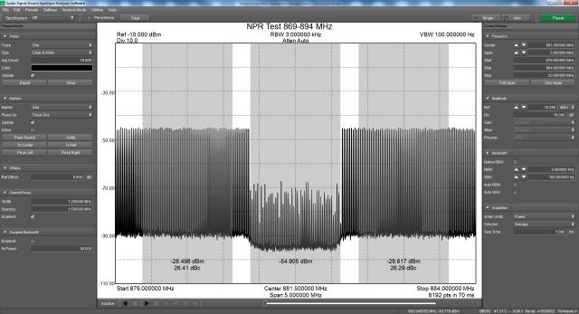 NPR Testing with Spike