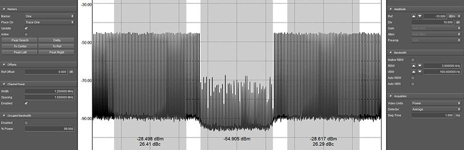 25MHz Span NPR Test of an Amplifier