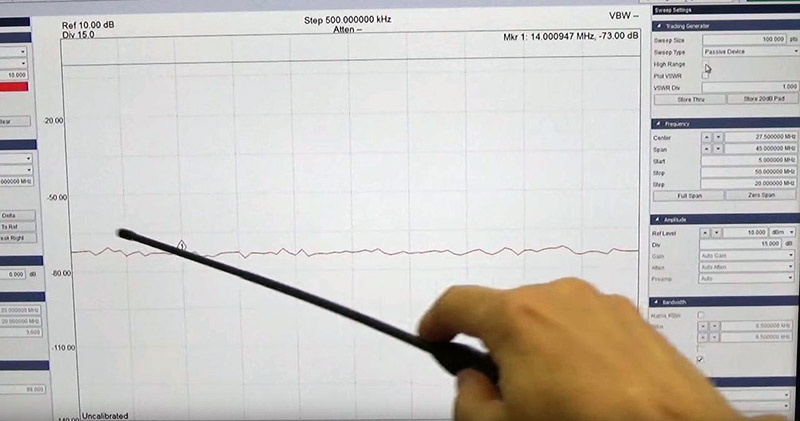 The details of signal analysis with Signal Hound devices