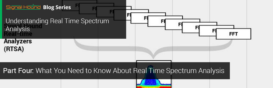 Real time spectrum analyzer technology