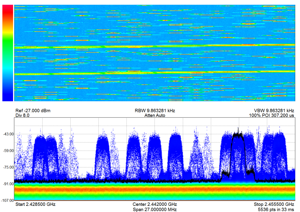 Real time spectrum analyzer display