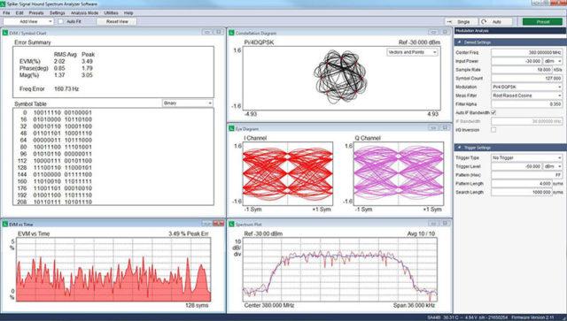 Eye diagrams, constellation diagrams, EVM vs. time
