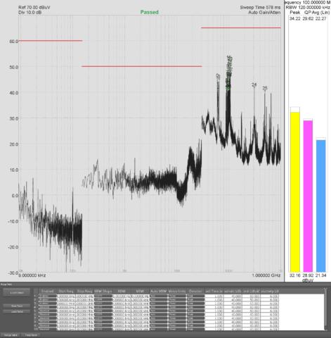 EMC Bar Meter Display in Signal Hound Software