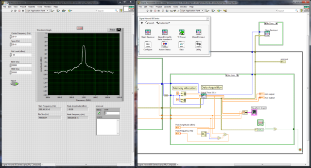 A screenshot of Signal Hound virtual instruments in LabVIEW
