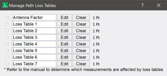 New Path Loss Tables enhance EMC precompliance testing