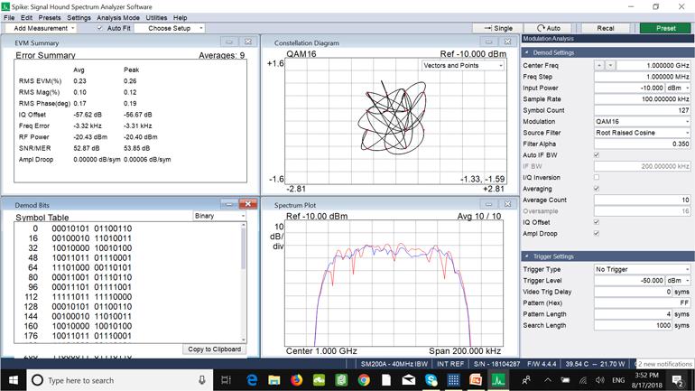 Spike spectrum analyzer acting as a vector signal analyzer