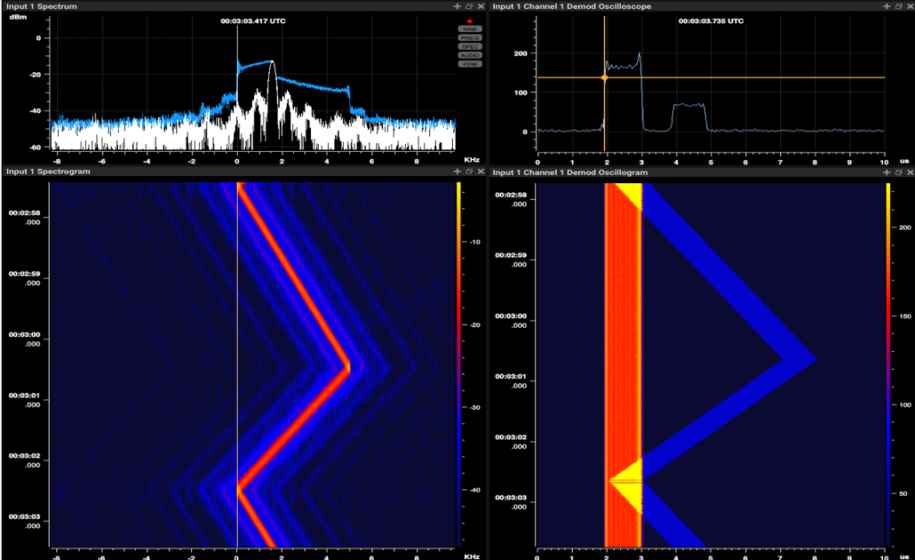 SCEPTRE SIGINT software by 3dB Labs