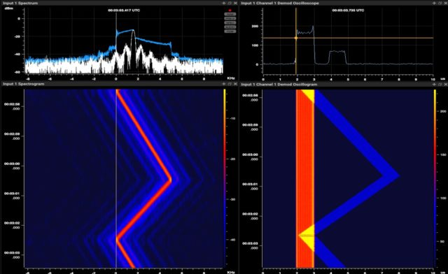 Signals Intelligence software from 3dB labs