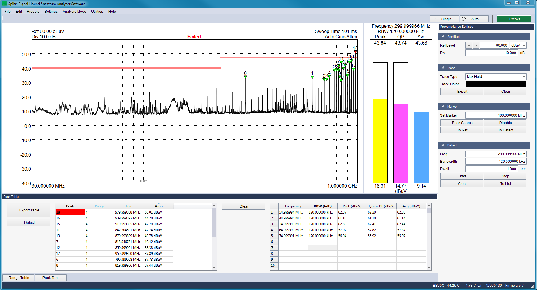 EMC precompliance analysis mode
