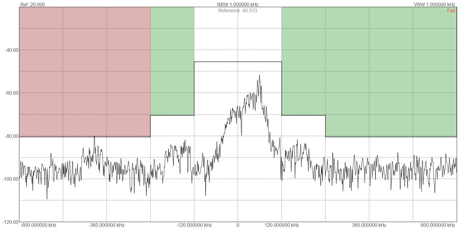 Spike Spectrum Analyzer Software Signal Hound Free Download At100 Wiring Diagram Fm Fcc Transmission Mask At 1003mhz