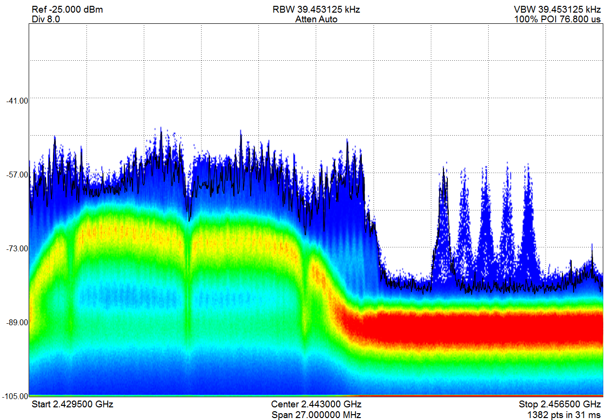 Laptop Wifi and Bluetooth mouse coexisting in 2.4GHz ISM band